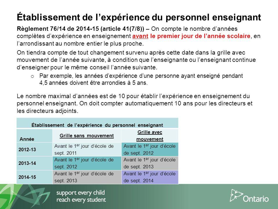 Établissement de l'expérience du personnel enseignant Règlement 76/14 de 2014-15 (article 41(7/8)) – On compte le nombre d'années complètes d'expérience en enseignement avant le premier jour de l'année scolaire, en l'arrondissant au nombre entier le plus proche.