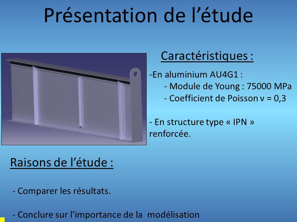 Présentation de l'étude Caractéristiques : -En aluminium AU4G1 : - Module de Young : 75000 MPa - Coefficient de Poisson ν = 0,3 - En structure type «