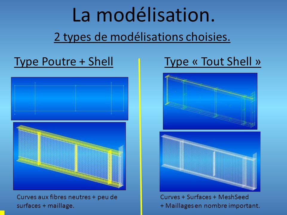 La modélisation. 2 types de modélisations choisies. Type Poutre + ShellType « Tout Shell » Curves aux fibres neutres + peu de surfaces + maillage. Cur