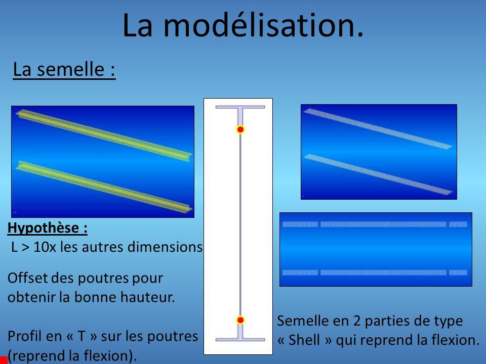 La modélisation. La semelle : Offset des poutres pour obtenir la bonne hauteur. Profil en « T » sur les poutres (reprend la flexion). Semelle en 2 par