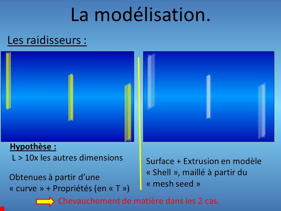 La modélisation. Les raidisseurs : Obtenues à partir d'une « curve » + Propriétés (en « T ») Chevauchement de matière dans les 2 cas. Surface + Extrus