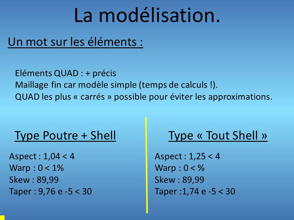 La modélisation. Un mot sur les éléments : Aspect : 1,04 < 4 Warp : 0 < 1% Skew : 89,99 Taper : 9,76 e -5 < 30 Type Poutre + ShellType « Tout Shell »