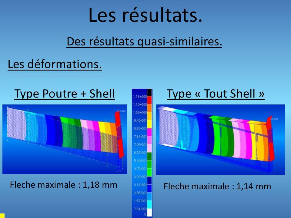 Les résultats. Type Poutre + ShellType « Tout Shell » Des résultats quasi-similaires. Les déformations. Fleche maximale : 1,18 mm Fleche maximale : 1,