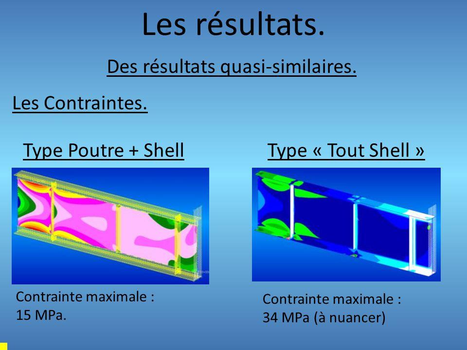Les résultats. Type Poutre + ShellType « Tout Shell » Des résultats quasi-similaires. Les Contraintes. Contrainte maximale : 15 MPa. Contrainte maxima