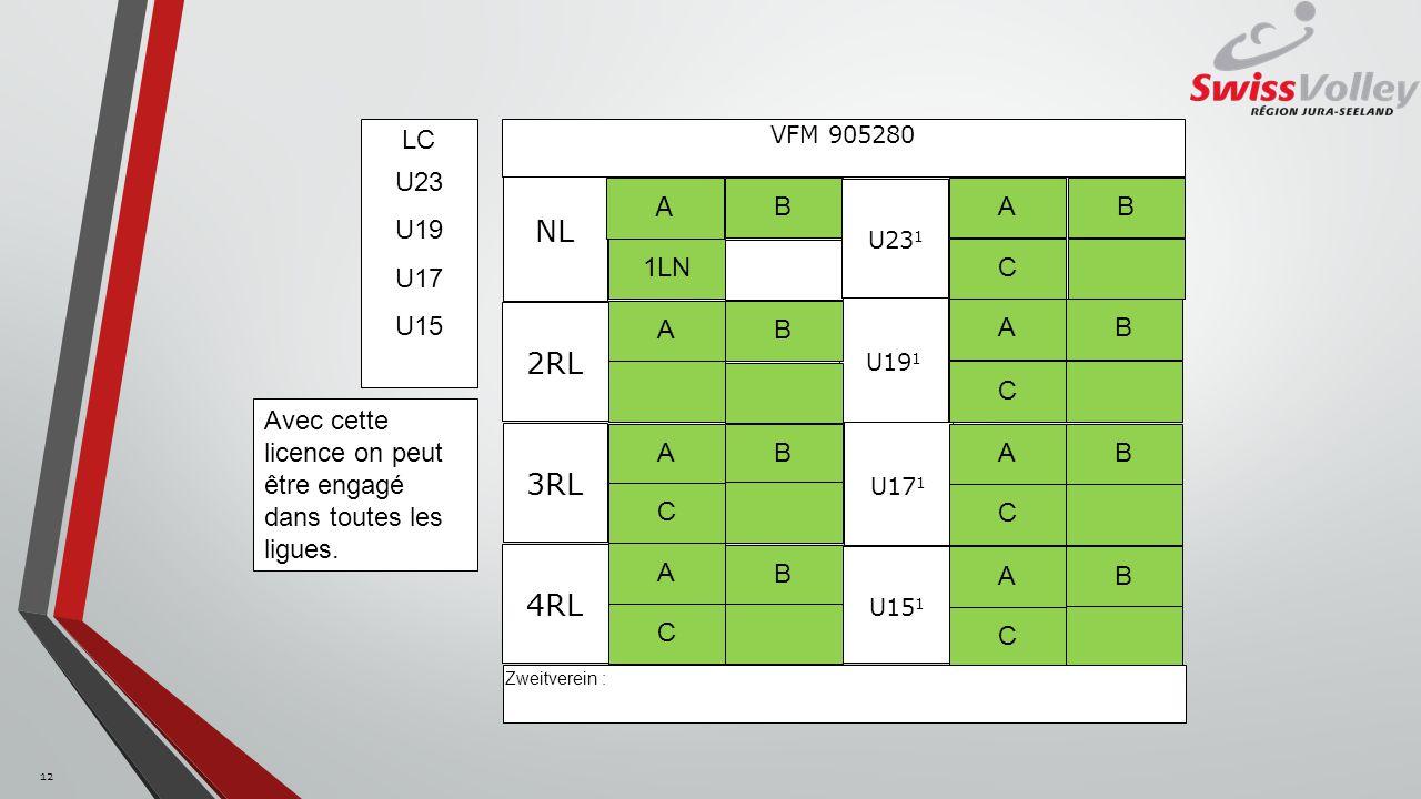 U19 1 U15 1 NL 3RL U17 1 A 1LN B VFM 905280 U23 1 A C B AB A C B A C B 2RL A C B A C B 4RL A C B Zweitverein : LC U23 U19 U17 U15 Avec cette licence on peut être engagé dans toutes les ligues.