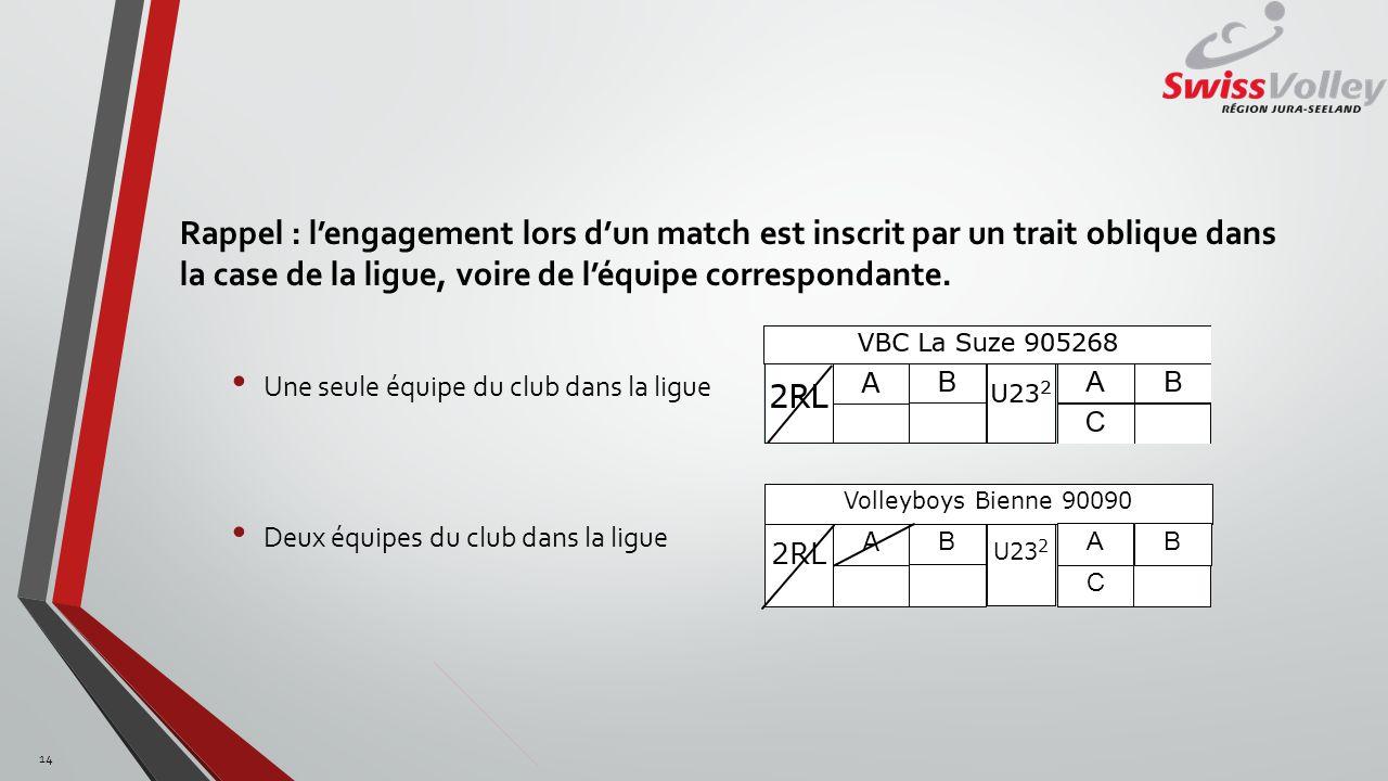 Rappel : l'engagement lors d'un match est inscrit par un trait oblique dans la case de la ligue, voire de l'équipe correspondante.