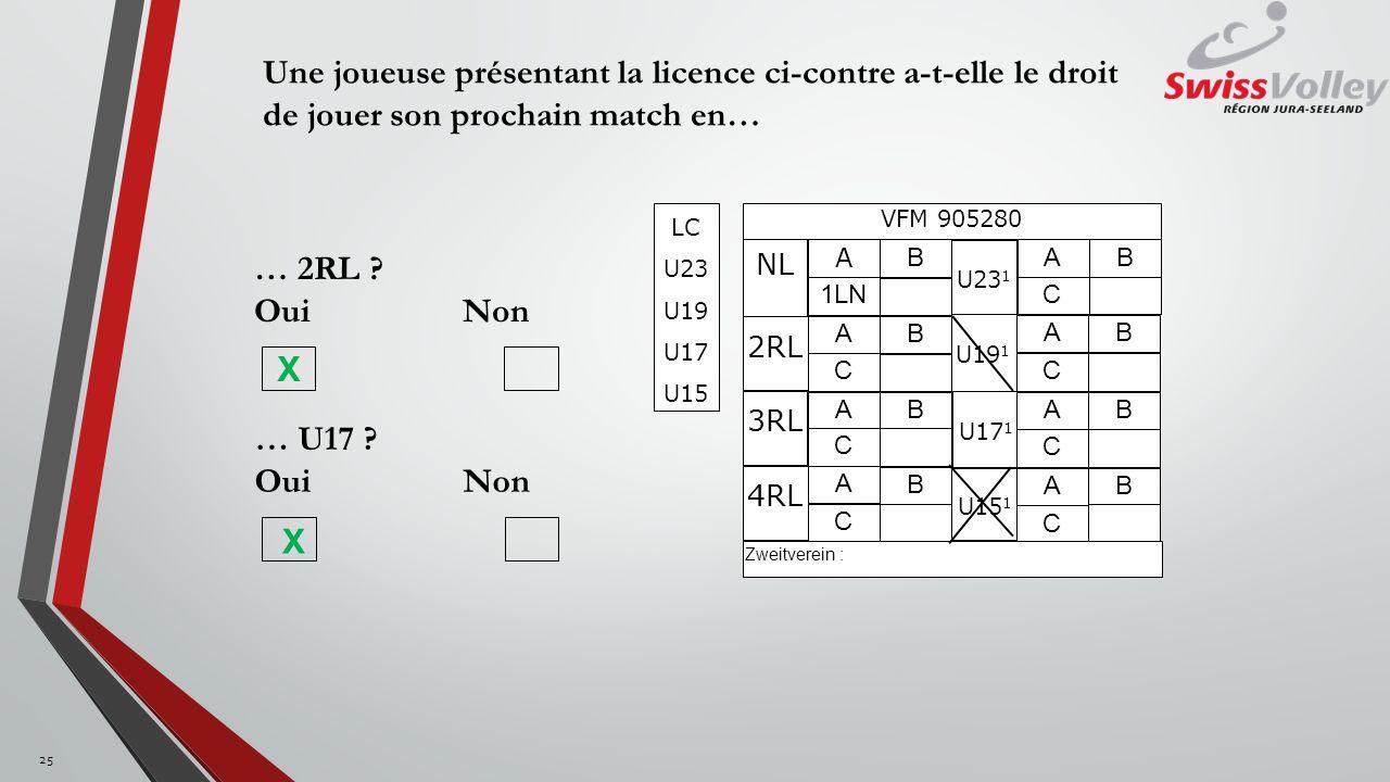 Une joueuse présentant la licence ci-contre a-t-elle le droit de jouer son prochain match en… U19 1 U15 1 NL 3RL U17 1 A 1LN B VFM 905280 U23 1 A C B A C B A C B A C B 2RL A C B A C B 4RL A C B Zweitverein : LC U23 U19 U17 U15 … 2RL .