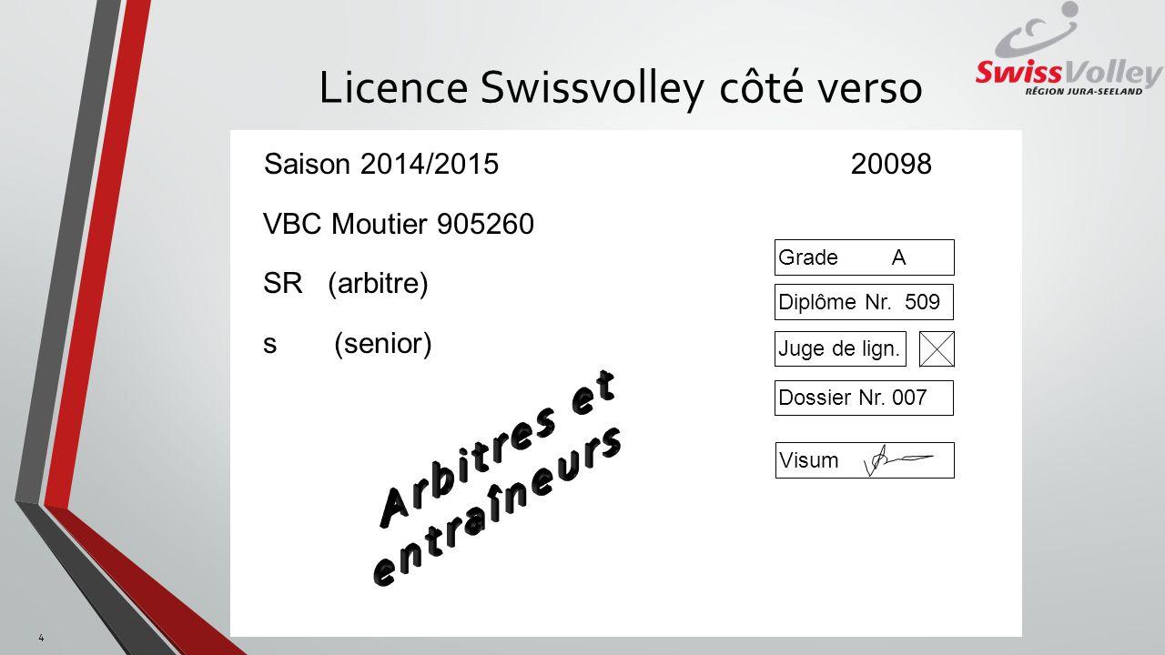 Licence Swissvolley côté verso 4 Saison 2014/201520098 VBC Moutier 905260 SR (arbitre) s (senior) Grade A Diplôme Nr.