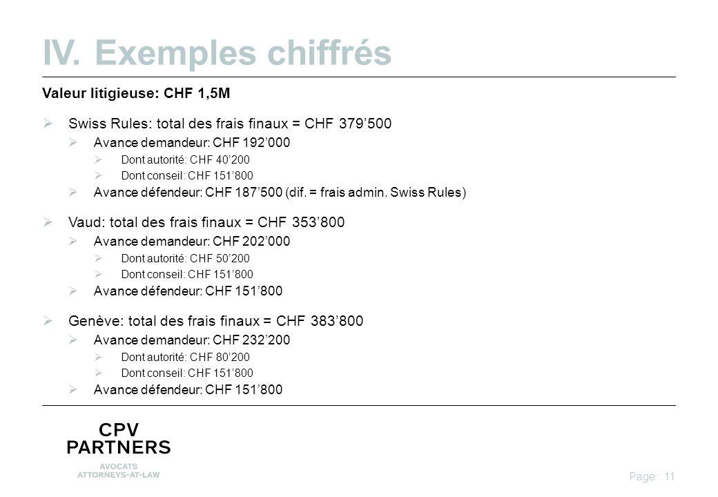 IV.Exemples chiffrés Valeur litigieuse: CHF 1,5M  Swiss Rules: total des frais finaux = CHF 379'500  Avance demandeur: CHF 192'000  Dont autorité: CHF 40'200  Dont conseil: CHF 151'800  Avance défendeur: CHF 187'500 (dif.
