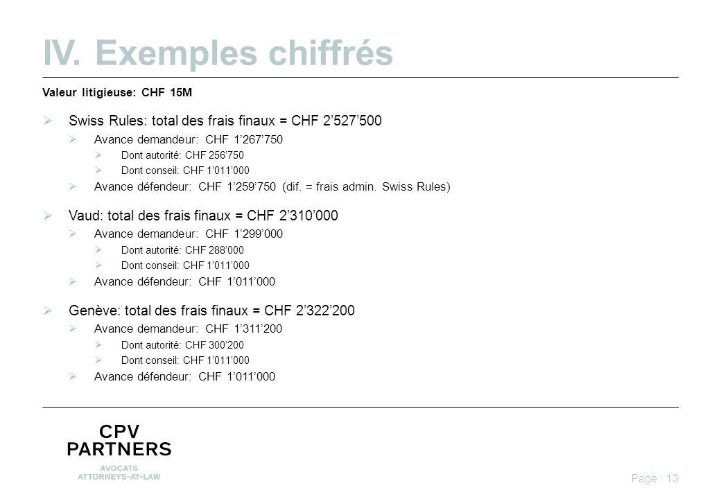 IV.Exemples chiffrés Valeur litigieuse: CHF 15M  Swiss Rules: total des frais finaux = CHF 2'527'500  Avance demandeur: CHF 1'267'750  Dont autorité: CHF 256'750  Dont conseil: CHF 1'011'000  Avance défendeur: CHF 1'259'750 (dif.