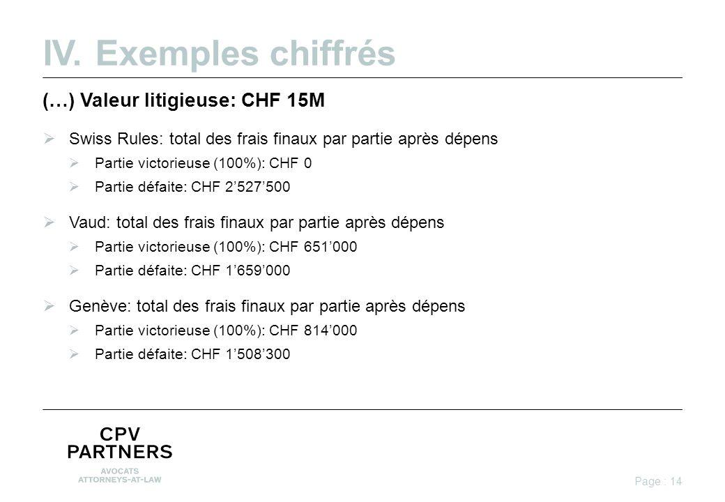 IV.Exemples chiffrés (…) Valeur litigieuse: CHF 15M  Swiss Rules: total des frais finaux par partie après dépens  Partie victorieuse (100%): CHF 0  Partie défaite: CHF 2'527'500  Vaud: total des frais finaux par partie après dépens  Partie victorieuse (100%): CHF 651'000  Partie défaite: CHF 1'659'000  Genève: total des frais finaux par partie après dépens  Partie victorieuse (100%): CHF 814'000  Partie défaite: CHF 1'508'300 Page : 14