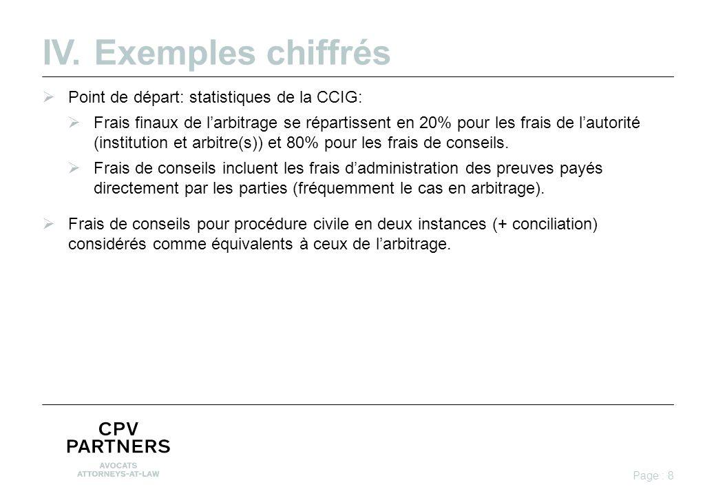 IV.Exemples chiffrés  Point de départ: statistiques de la CCIG:  Frais finaux de l'arbitrage se répartissent en 20% pour les frais de l'autorité (institution et arbitre(s)) et 80% pour les frais de conseils.