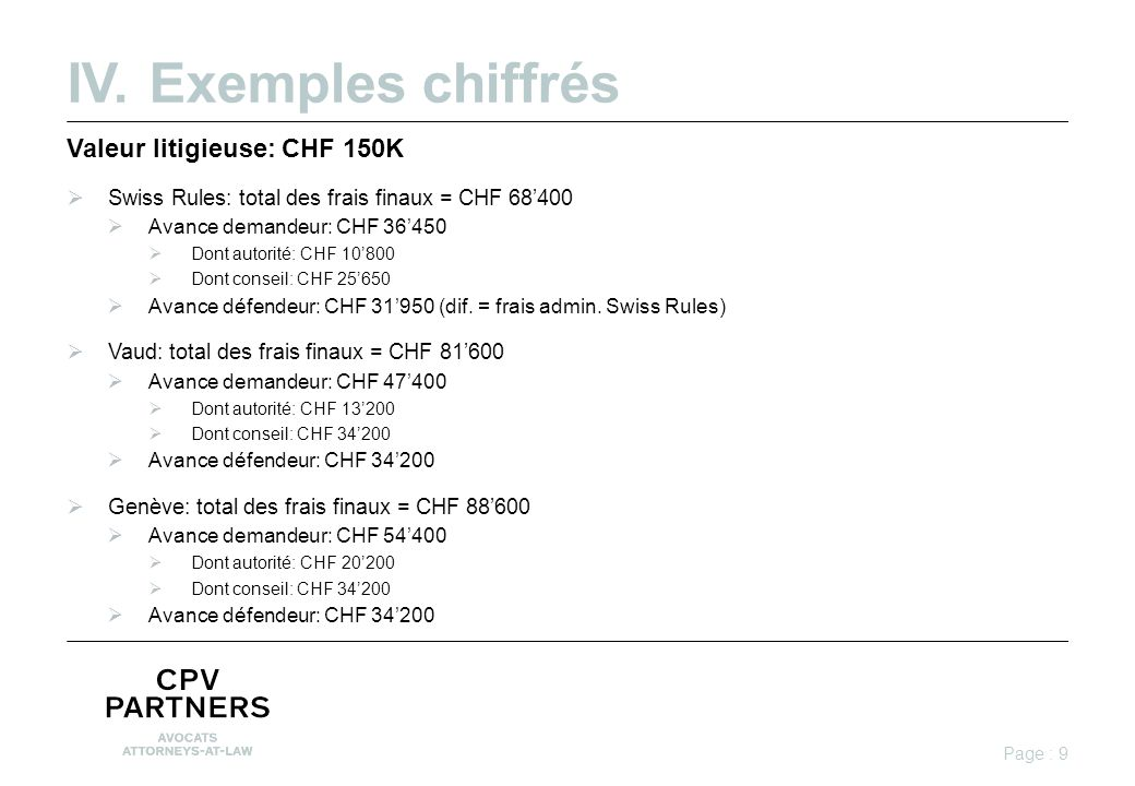 IV.Exemples chiffrés Valeur litigieuse: CHF 150K  Swiss Rules: total des frais finaux = CHF 68'400  Avance demandeur: CHF 36'450  Dont autorité: CHF 10'800  Dont conseil: CHF 25'650  Avance défendeur: CHF 31'950 (dif.