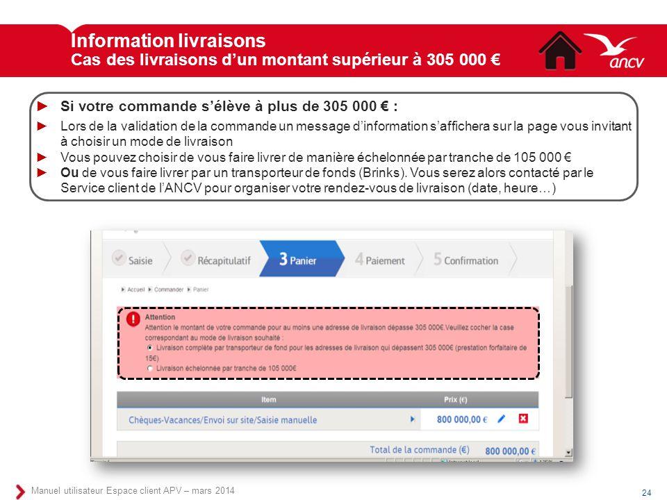 Information livraisons Cas des livraisons d'un montant supérieur à 305 000 € 24 Manuel utilisateur Espace client APV – mars 2014 ►Si votre commande s'