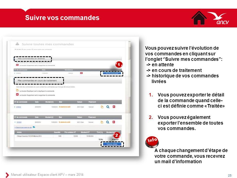 Suivre vos commandes 25 Manuel utilisateur Espace client APV – mars 2014 Vous pouvez suivre l'évolution de vos commandes en cliquant sur l'onglet ''Su