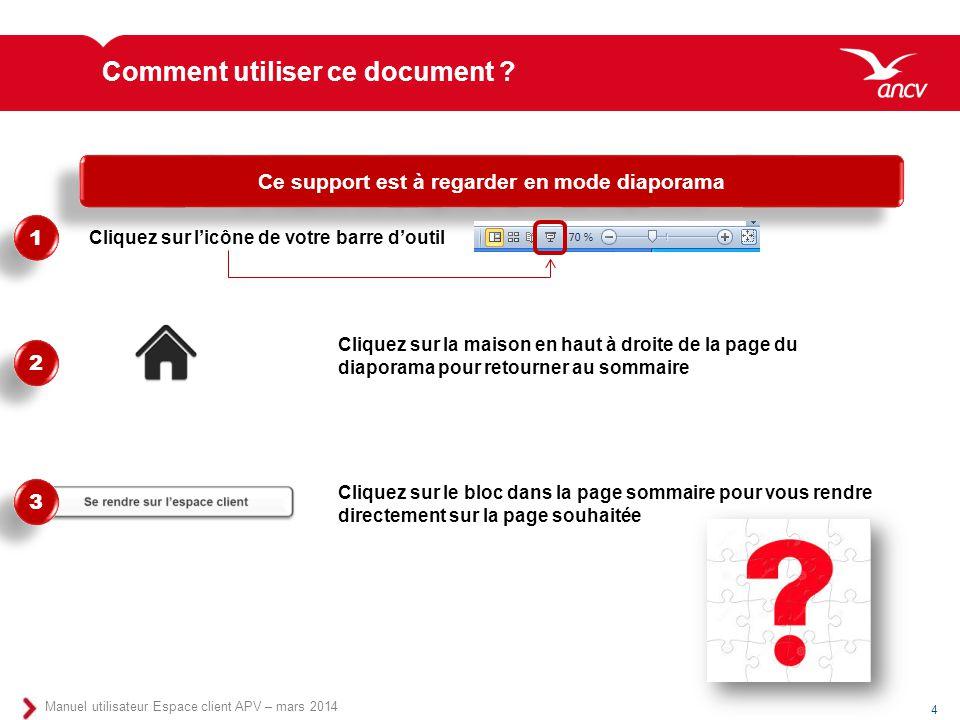 Comment utiliser ce document ? Manuel utilisateur Espace client APV – mars 2014 4 Cliquez sur la maison en haut à droite de la page du diaporama pour