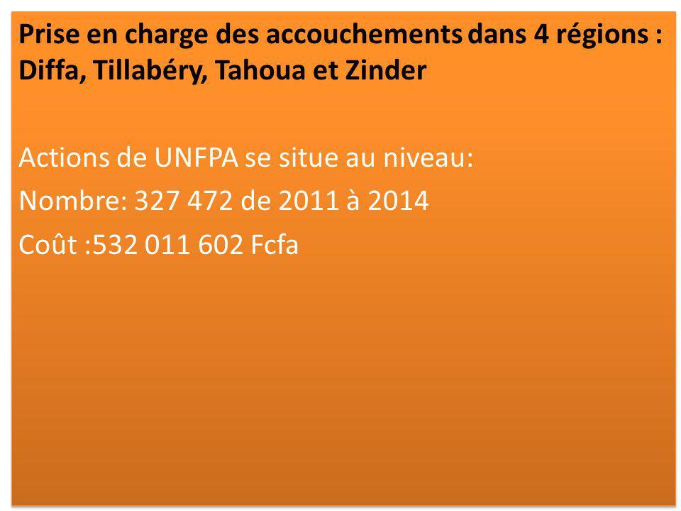 Prise en charge des accouchements dans 4 régions : Diffa, Tillabéry, Tahoua et Zinder Actions de UNFPA se situe au niveau: Nombre: 327 472 de 2011 à 2014 Coût :532 011 602 Fcfa Prise en charge des accouchements dans 4 régions : Diffa, Tillabéry, Tahoua et Zinder Actions de UNFPA se situe au niveau: Nombre: 327 472 de 2011 à 2014 Coût :532 011 602 Fcfa