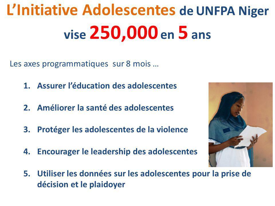 L'Initiative Adolescentes de UNFPA Niger vise 250,000 en 5 ans Les axes programmatiques sur 8 mois … 1.Assurer l'éducation des adolescentes 2.Améliorer la santé des adolescentes 3.Protéger les adolescentes de la violence 4.Encourager le leadership des adolescentes 5.Utiliser les données sur les adolescentes pour la prise de décision et le plaidoyer