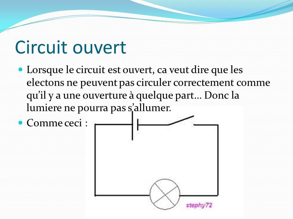 Circuit ouvert Lorsque le circuit est ouvert, ca veut dire que les electons ne peuvent pas circuler correctement comme qu'il y a une ouverture à quelq