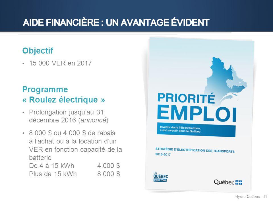 Hydro-Québec - 11 Objectif 15 000 VER en 2017 Programme « Roulez électrique » Prolongation jusqu'au 31 décembre 2016 (annoncé) 8 000 $ ou 4 000 $ de rabais à l'achat ou à la location d'un VER en fonction capacité de la batterie De 4 à 15 kWh4 000 $ Plus de 15 kWh8 000 $