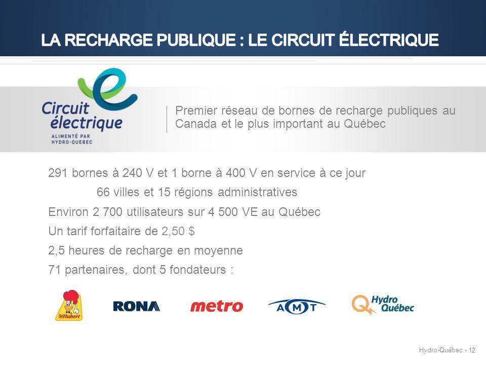 Hydro-Québec - 12 Premier réseau de bornes de recharge publiques au Canada et le plus important au Québec 291 bornes à 240 V et 1 borne à 400 V en service à ce jour 66 villes et 15 régions administratives Environ 2 700 utilisateurs sur 4 500 VE au Québec Un tarif forfaitaire de 2,50 $ 2,5 heures de recharge en moyenne 71 partenaires, dont 5 fondateurs :