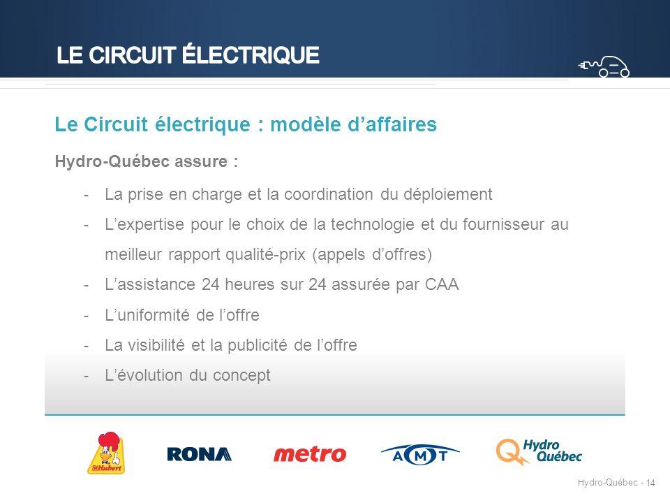 Hydro-Québec - 14 Le Circuit électrique : modèle d'affaires Hydro-Québec assure : - La prise en charge et la coordination du déploiement - L'expertise pour le choix de la technologie et du fournisseur au meilleur rapport qualité-prix (appels d'offres) - L'assistance 24 heures sur 24 assurée par CAA - L'uniformité de l'offre - La visibilité et la publicité de l'offre - L'évolution du concept
