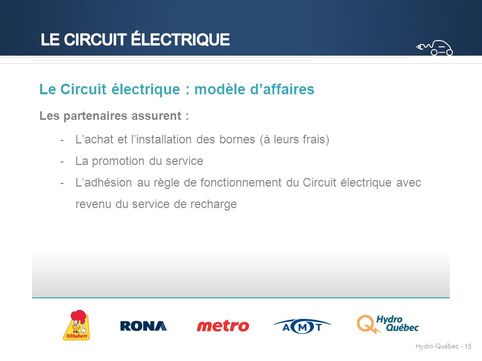 Hydro-Québec - 15 Le Circuit électrique : modèle d'affaires Les partenaires assurent : - L'achat et l'installation des bornes (à leurs frais) - La promotion du service - L'adhésion au règle de fonctionnement du Circuit électrique avec revenu du service de recharge