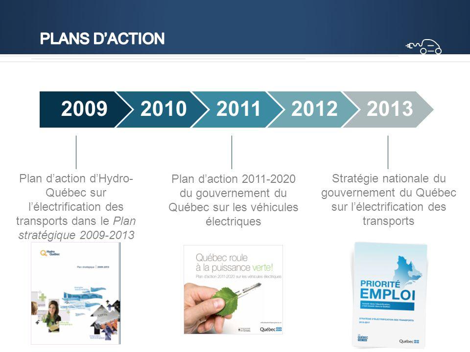 Hydro-Québec - 4 20092010201120122013 Plan d'action d'Hydro- Québec sur l'électrification des transports dans le Plan stratégique 2009-2013 Plan d'action 2011-2020 du gouvernement du Québec sur les véhicules électriques Stratégie nationale du gouvernement du Québec sur l'électrification des transports