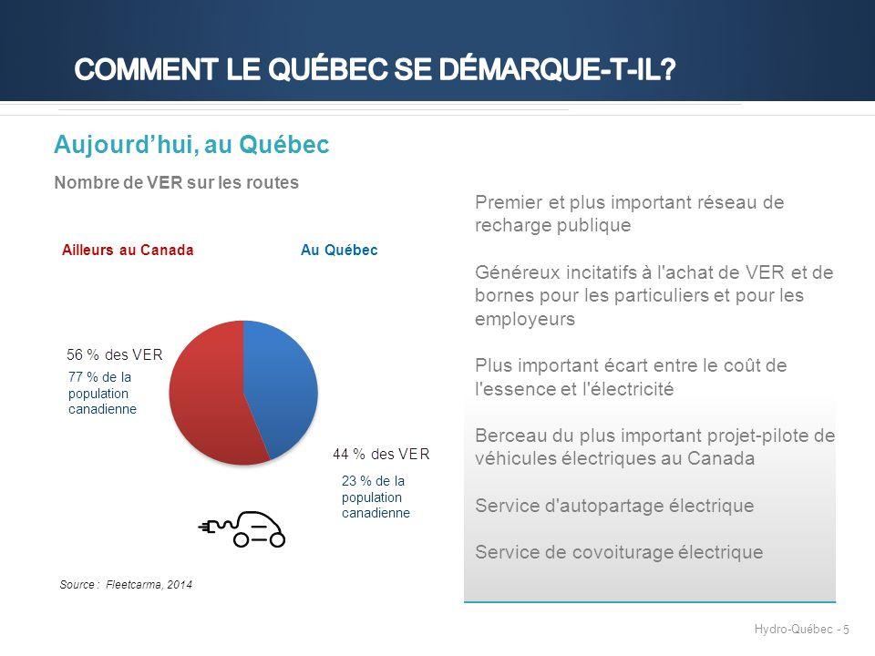 Hydro-Québec - 5 Ailleurs au Canada Source : Fleetcarma, 2014 Aujourd'hui, au Québec 77 % de la population canadienne 23 % de la population canadienne