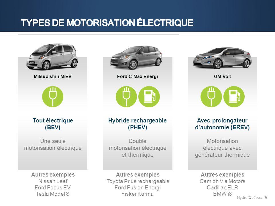 9 Ford C-Max Energi Hybride rechargeable (PHEV) Double motorisation électrique et thermique GM Volt Avec prolongateur d'autonomie (EREV) Motorisation