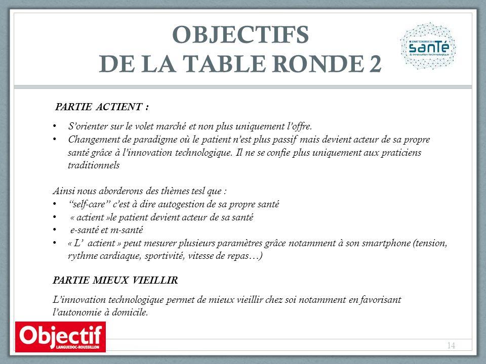 OBJECTIFS DE LA TABLE RONDE 2 PARTIE ACTIENT : S'orienter sur le volet marché et non plus uniquement l'offre.