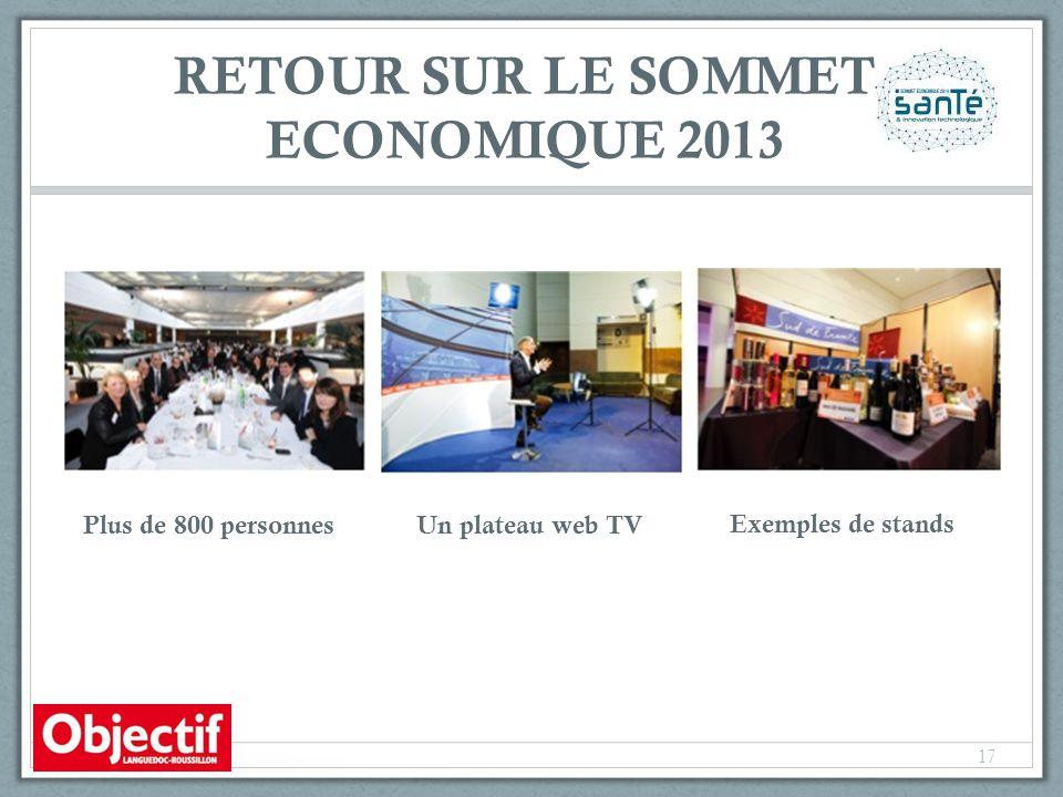 RETOUR SUR LE SOMMET ECONOMIQUE 2013 Un plateau web TV Exemples de stands Plus de 800 personnes 17