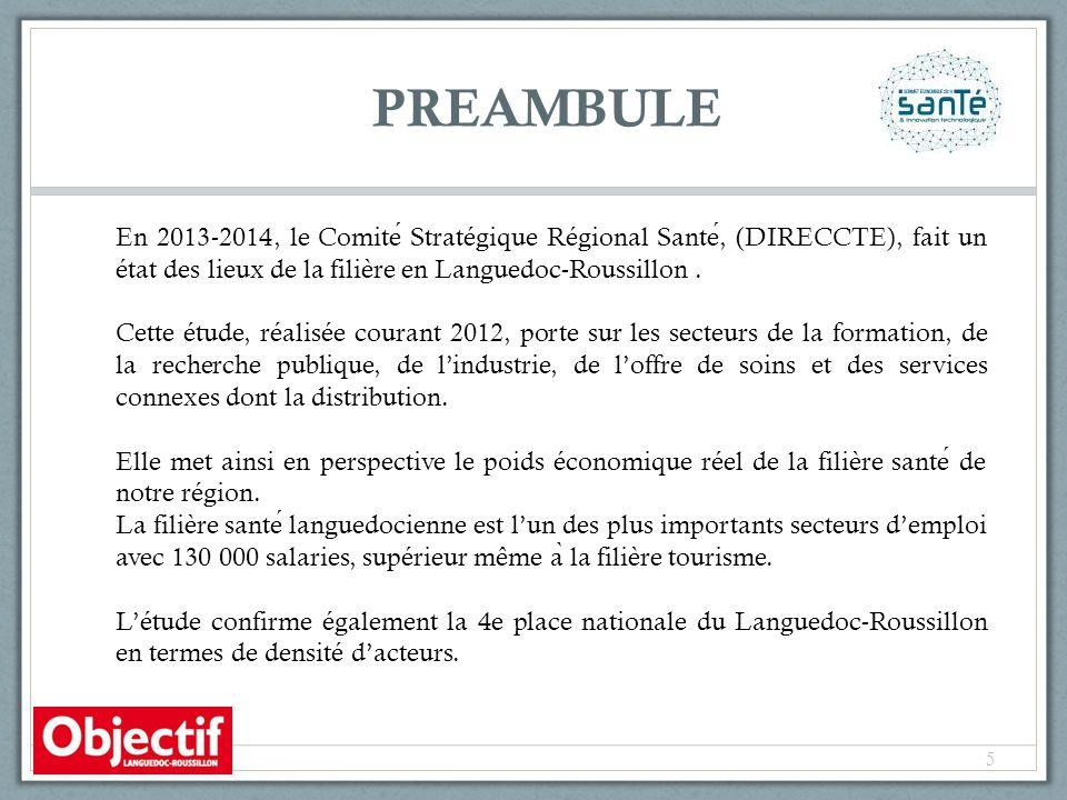 PREAMBULE En 2013-2014, le Comite Stratégique Régional Sante, (DIRECCTE), fait un état des lieux de la filière en Languedoc-Roussillon.