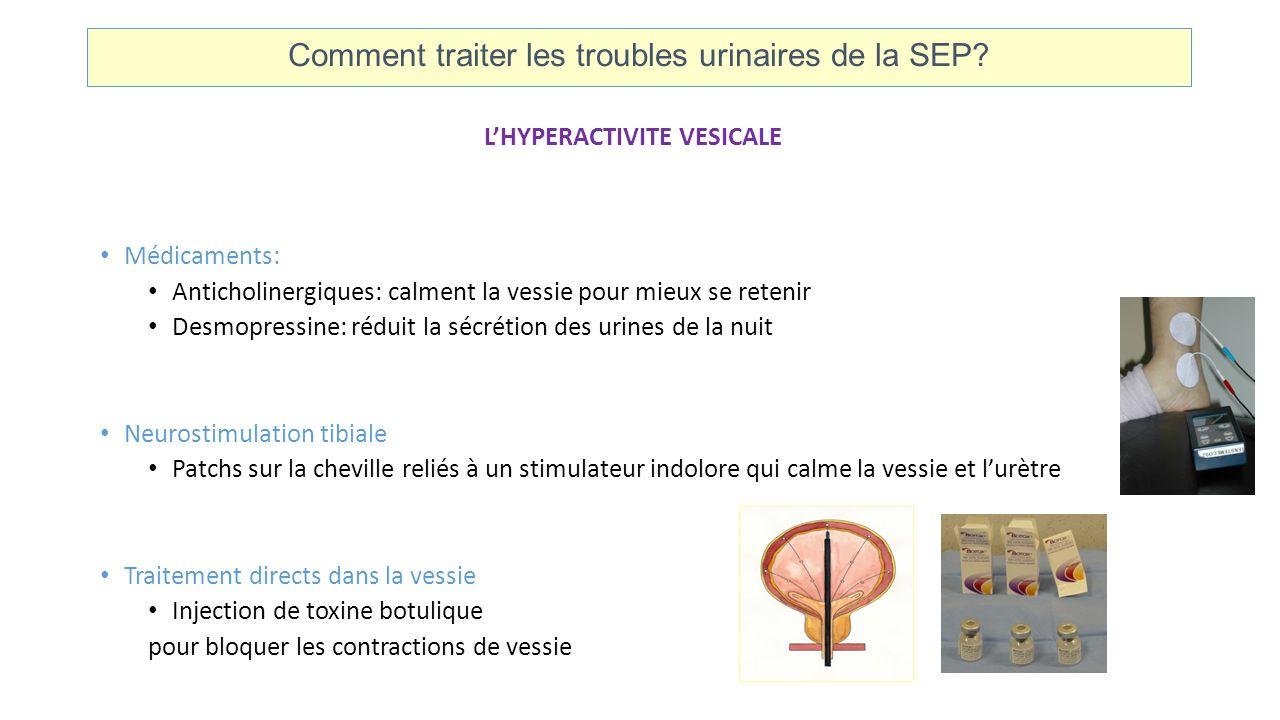 L'HYPERACTIVITE VESICALE Médicaments: Anticholinergiques: calment la vessie pour mieux se retenir Desmopressine: réduit la sécrétion des urines de la