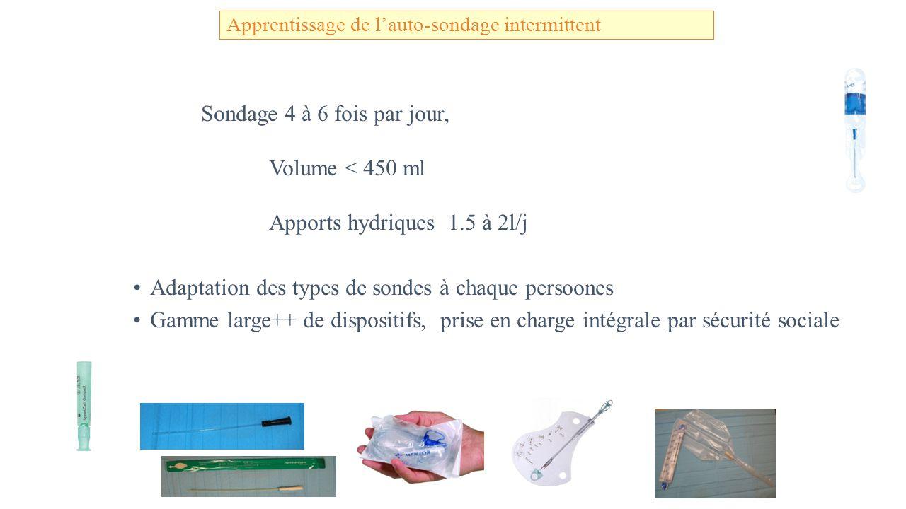 Apprentissage de l'auto-sondage intermittent Sondage 4 à 6 fois par jour, Volume < 450 ml Apports hydriques 1.5 à 2l/j Adaptation des types de sondes