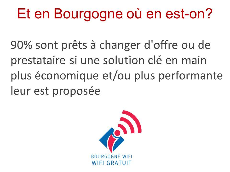 Une connexion facilitée pour vos clients, dans toute la Bourgogne.