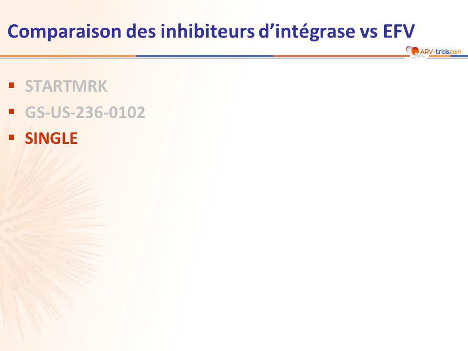 Comparaison des inhibiteurs d'intégrase vs EFV  STARTMRK  GS-US-236-0102  SINGLE