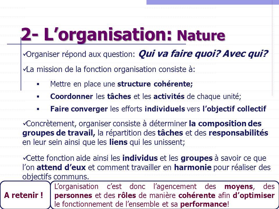 14 2- L'organisation: Nature Organiser répond aux question: Qui va faire quoi? Avec qui? La mission de la fonction organisation consiste à:  Mettre e