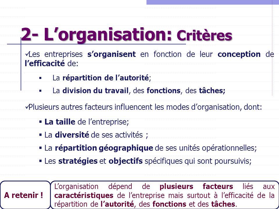 15 2- L'organisation: Critères Les entreprises s'organisent en fonction de leur conception de l'efficacité de:  La répartition de l'autorité;  La di
