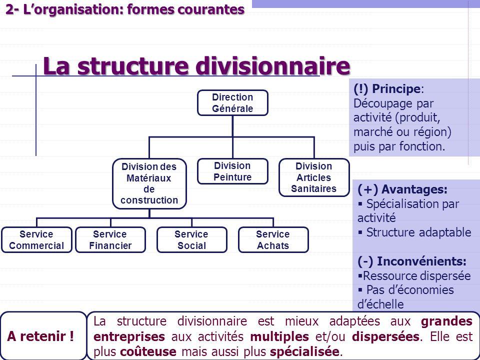 17 2- L'organisation: formes courantes La structure divisionnaire (!) Principe: Découpage par activité (produit, marché ou région) puis par fonction.