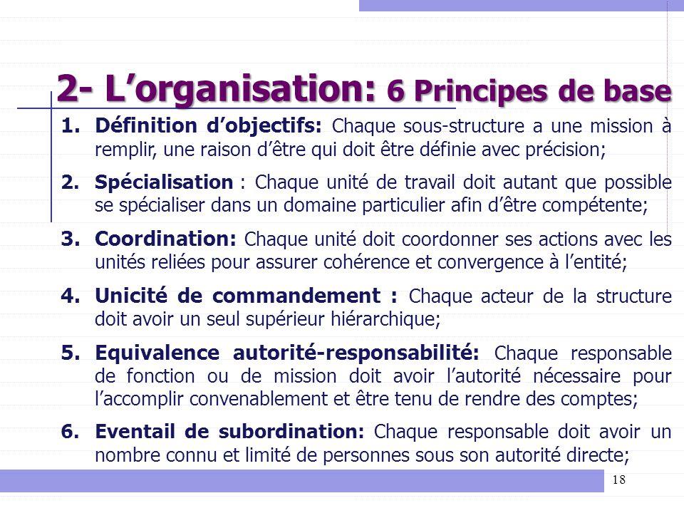 18 2- L'organisation: 6 Principes de base 1.Définition d'objectifs: Chaque sous-structure a une mission à remplir, une raison d'être qui doit être déf