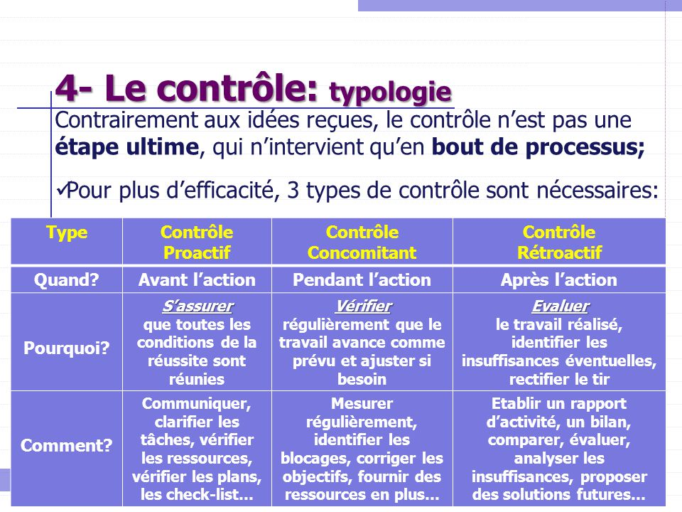25 4- Le contrôle: typologie Contrairement aux idées reçues, le contrôle n'est pas une étape ultime, qui n'intervient qu'en bout de processus; Pour pl