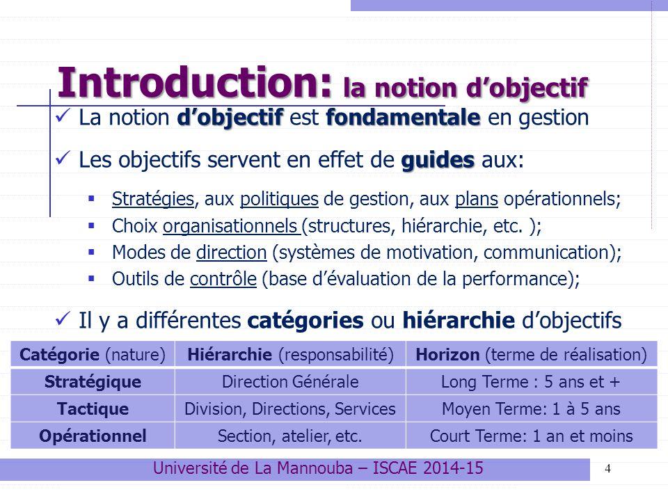 Introduction: la notion d'objectif 4 d'objectif fondamentale La notion d'objectif est fondamentale en gestion guides Les objectifs servent en effet de