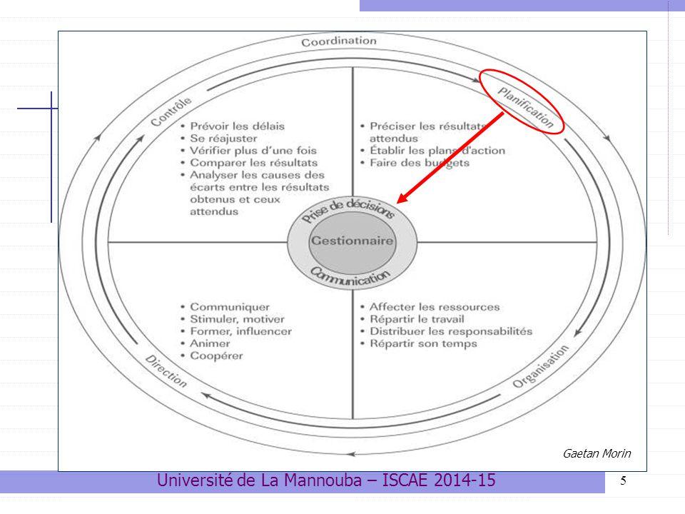 5 1- La planification: sa place dans le processus Gaetan Morin Université de La Mannouba – ISCAE 2014-15