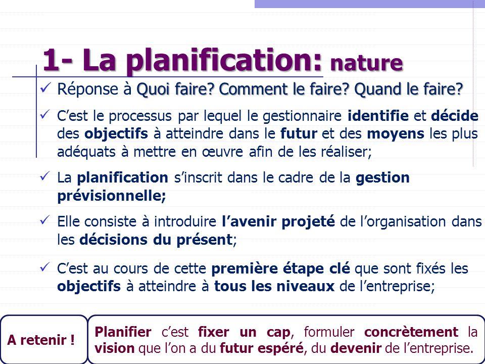 1- La planification: nature 6 Quoi faire? Comment le faire? Quand le faire? Réponse à Quoi faire? Comment le faire? Quand le faire? C'est le processus