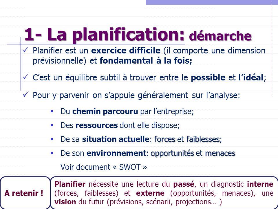 1- La planification: démarche 7 Planifier est un exercice difficile (il comporte une dimension prévisionnelle) et fondamental à la fois; C'est un équi