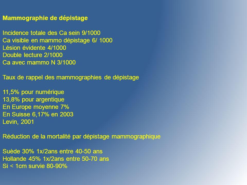 Mammographie de dépistage Incidence totale des Ca sein 9/1000 Ca visible en mammo dépistage 6/ 1000 Lésion évidente 4/1000 Double lecture 2/1000 Ca av