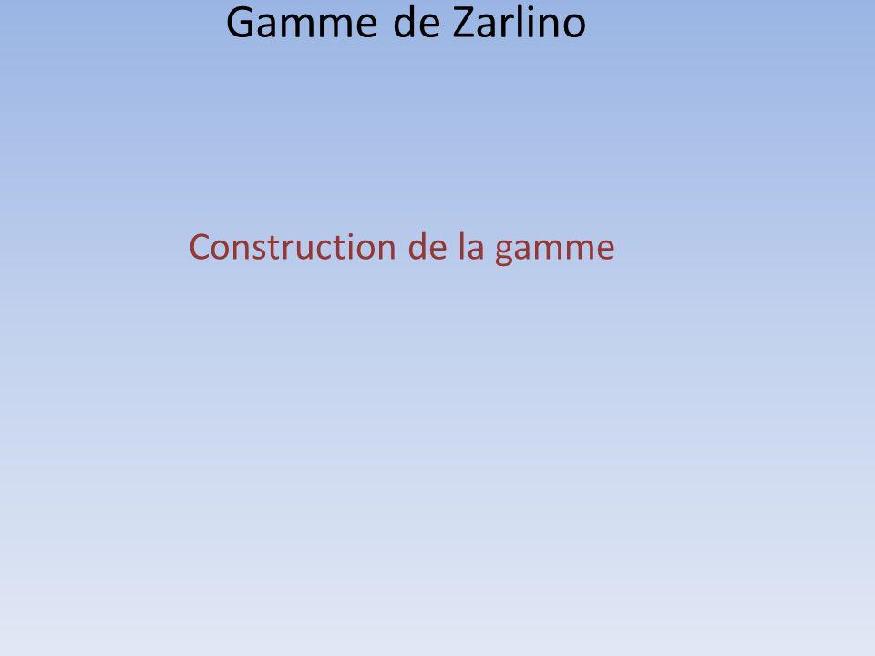 Gamme de Zarlino Construction de la gamme