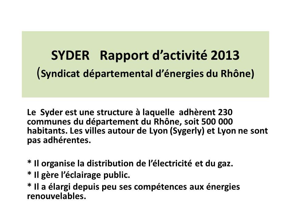 SYDER Rapport d'activité 2013 ( Syndicat départemental d'énergies du Rhône) Le Syder est une structure à laquelle adhèrent 230 communes du département du Rhône, soit 500 000 habitants.