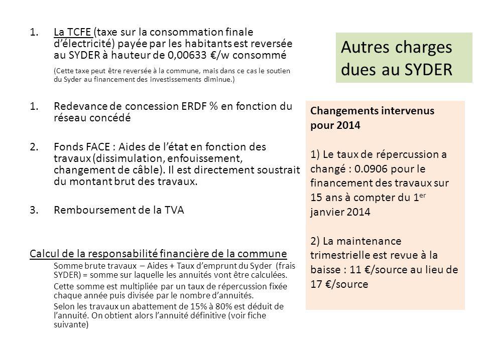 1.La TCFE (taxe sur la consommation finale d'électricité) payée par les habitants est reversée au SYDER à hauteur de 0,00633 €/w consommé (Cette taxe peut être reversée à la commune, mais dans ce cas le soutien du Syder au financement des investissements diminue.) 1.Redevance de concession ERDF % en fonction du réseau concédé 2.Fonds FACE : Aides de l'état en fonction des travaux (dissimulation, enfouissement, changement de câble).